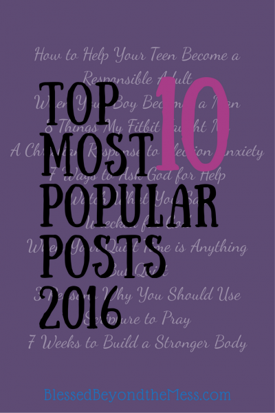 Top 10 Most Popular Posts 2016
